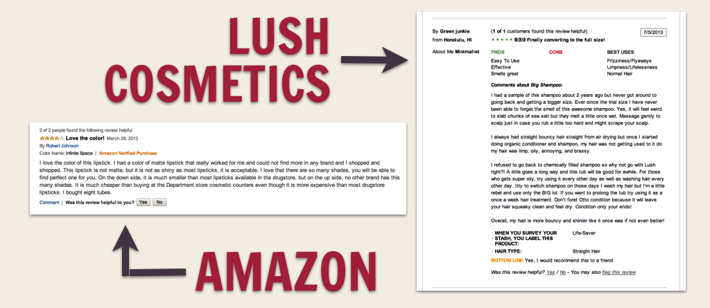 (Amazon's basic usage directions and simple review templates, for example, have nothing on the in-depth consumer profiles, social media feeds, and extra product details Lush Cosmetics crams on it's product pages, yet the E-commerce powerhouse still takes 28% of the online consumer traffic.)