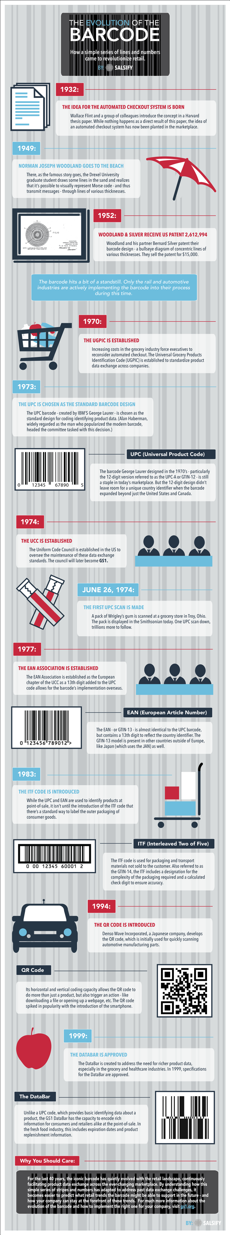 history-of-the-barcode-infographic