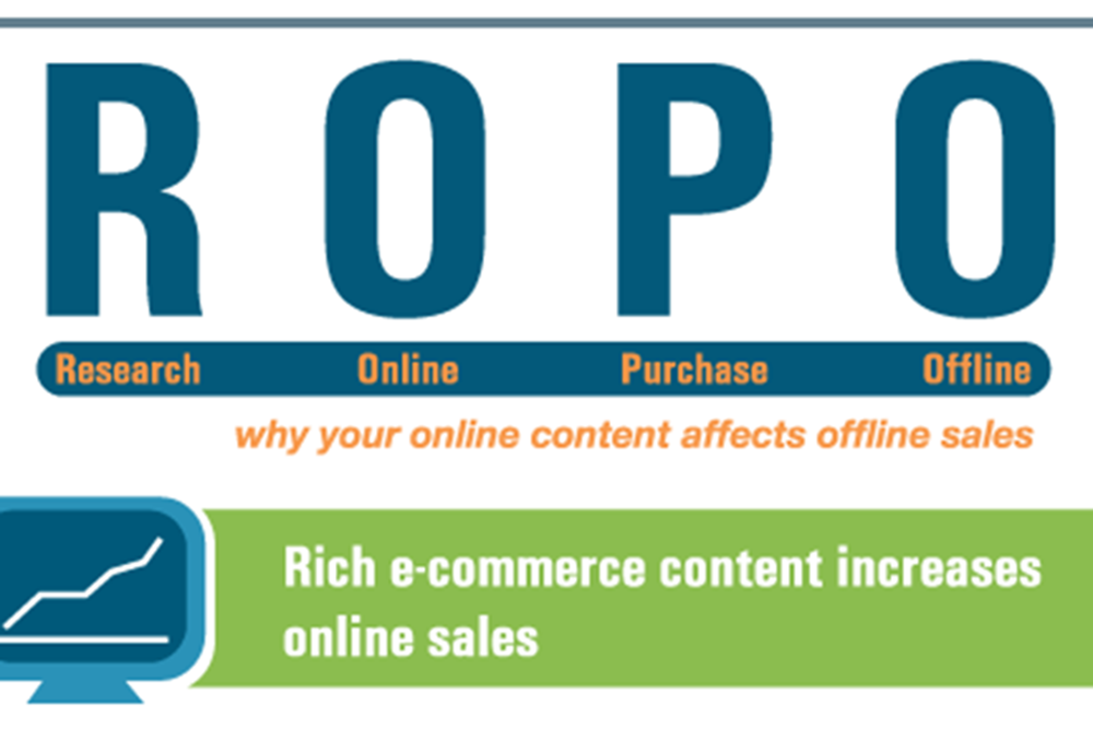 Hubspot_ROPO_Featured_Image-1