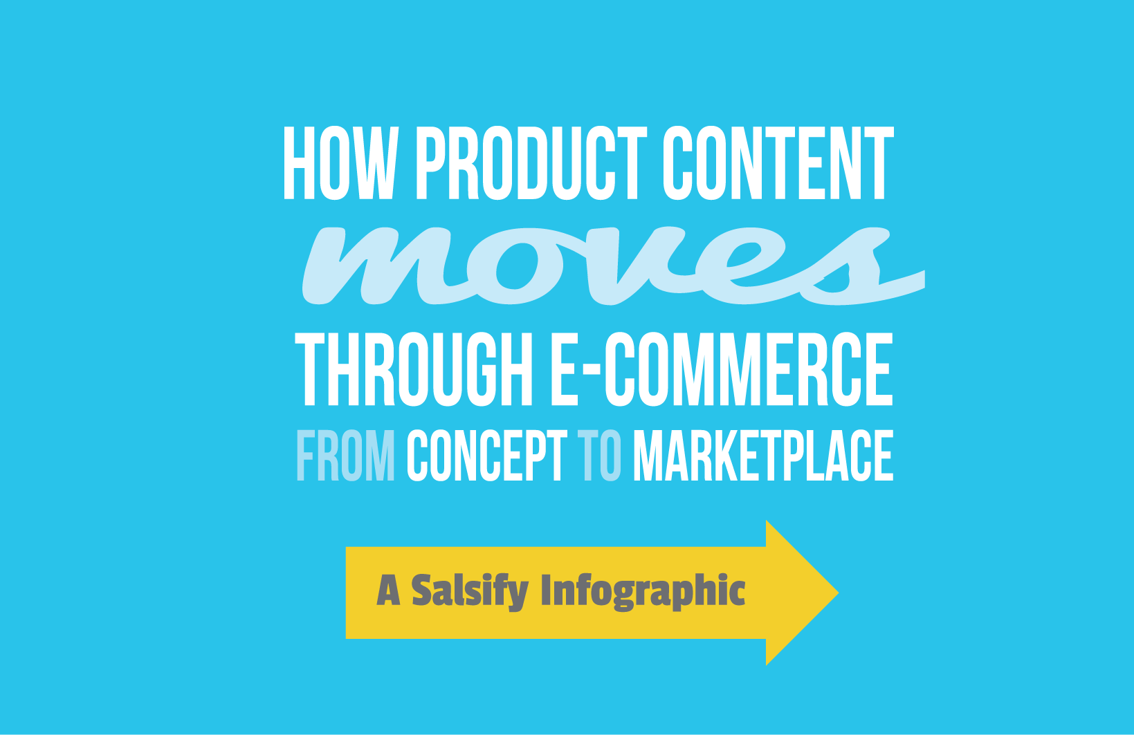 Hubspot_How_Product_Content_Moves_Featured_Image-01