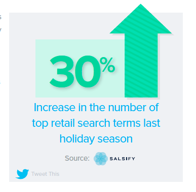 30 percent increase_Market Research.png