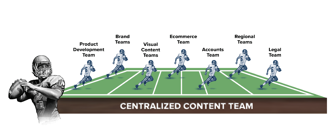 Content_Management_Team.png