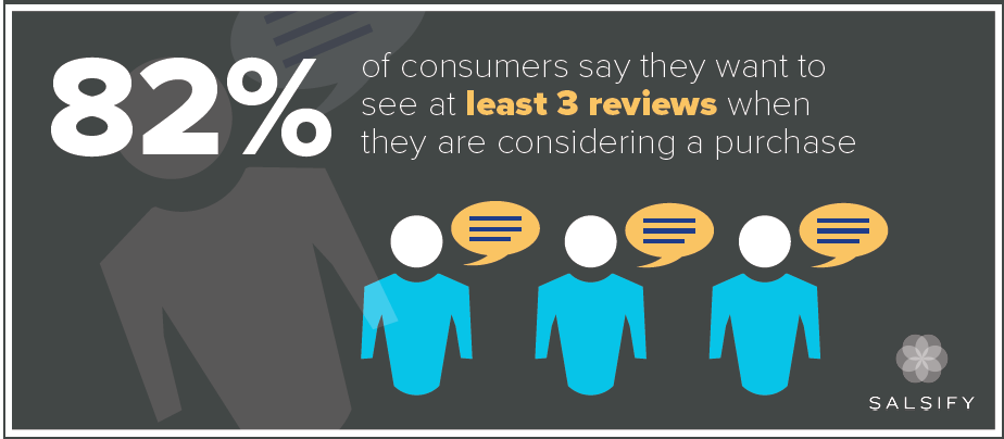 building consumer trust and loyalty