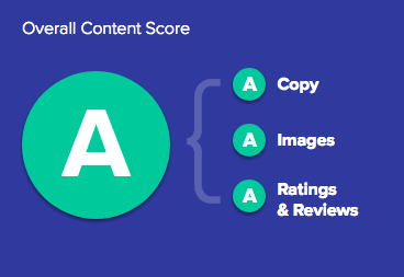 Product Content Grader A .png