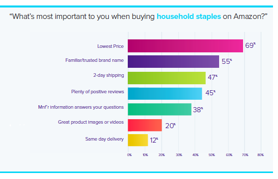CPG Consumer research_preferences