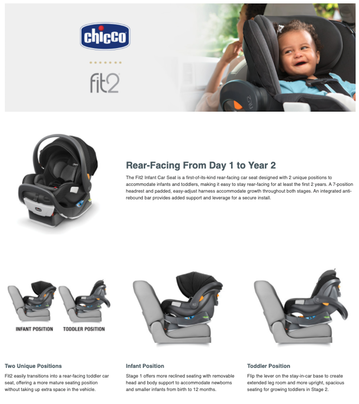 Chicco Product Page Walmart Enhanced Content Salsify Top Brands 2020 Data