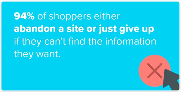 Consumers abandon.png