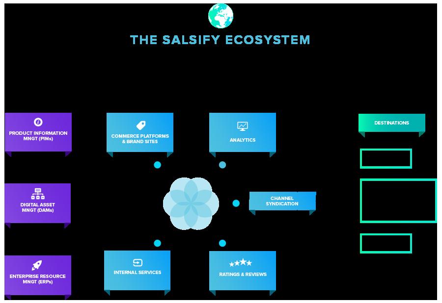 ecosystem-slide-graphic_monitor