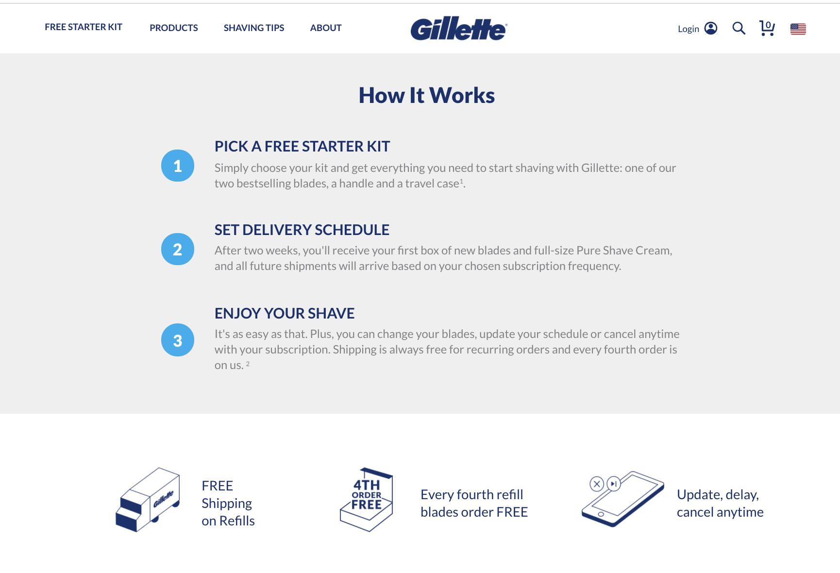 Gillette D2C Example