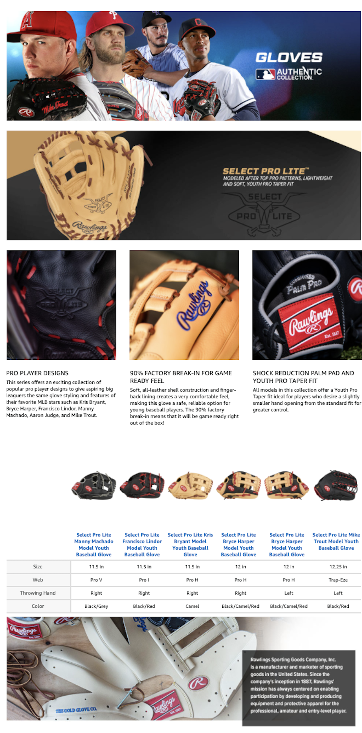 Rawlings Product Detail Page Amazon Screenshot Salsify Enhanced Content