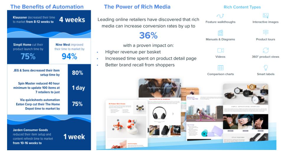 Rich Media Slides