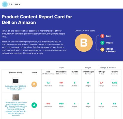 amazon product data optimization