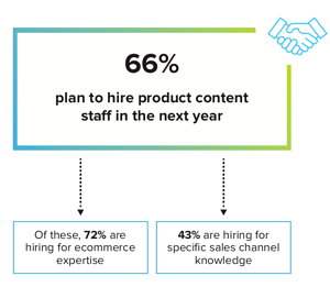 2019 ecommerce hiring trends