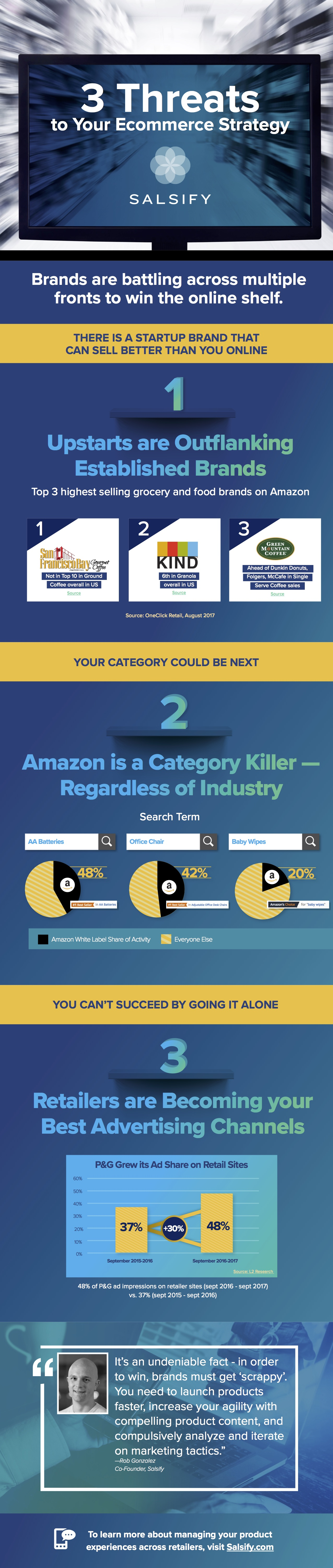 Ecommerce_Strategy_Threatened_Salsify_Infographic_Final_website.jpg