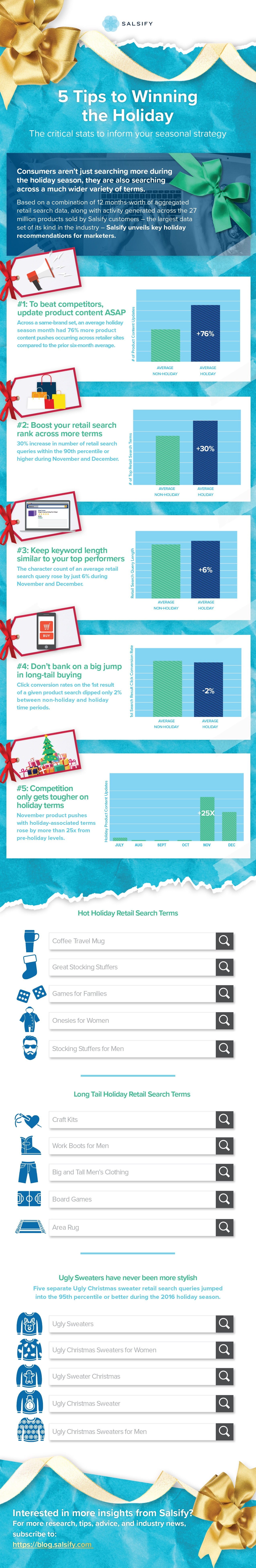 Salsify_Holiday_Keywords_Infographic_Final.jpg