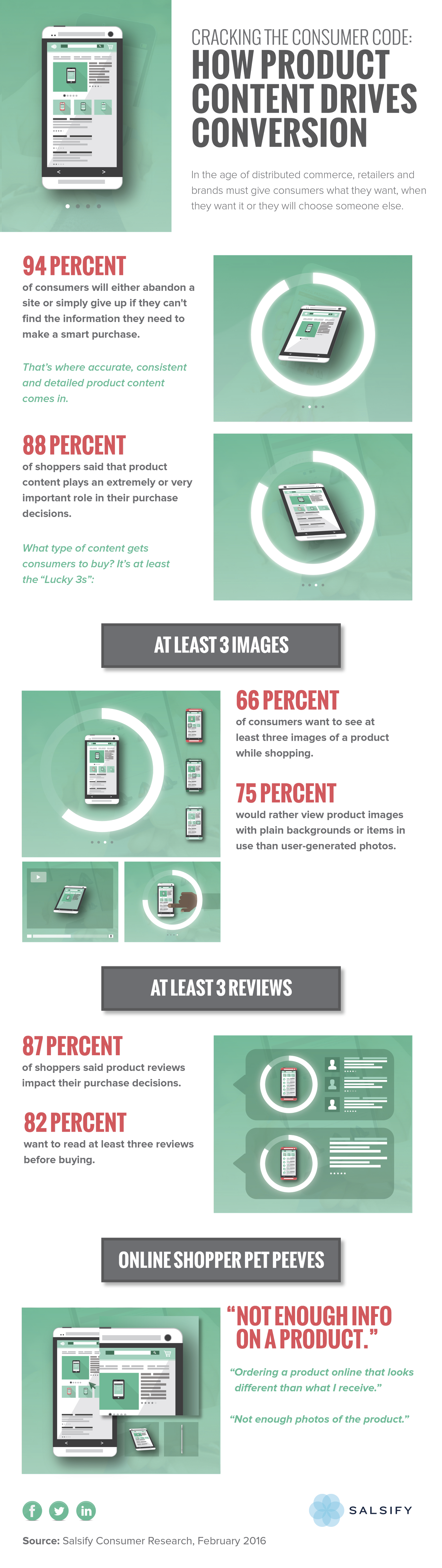 cracking_the_consumer_code_infographic-NEW.png