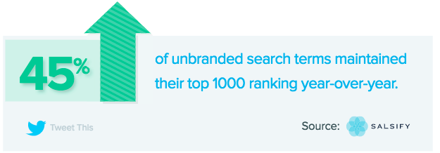 unbranded search terms for holiday 2018