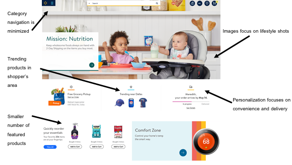 walmart home page_what we noticed