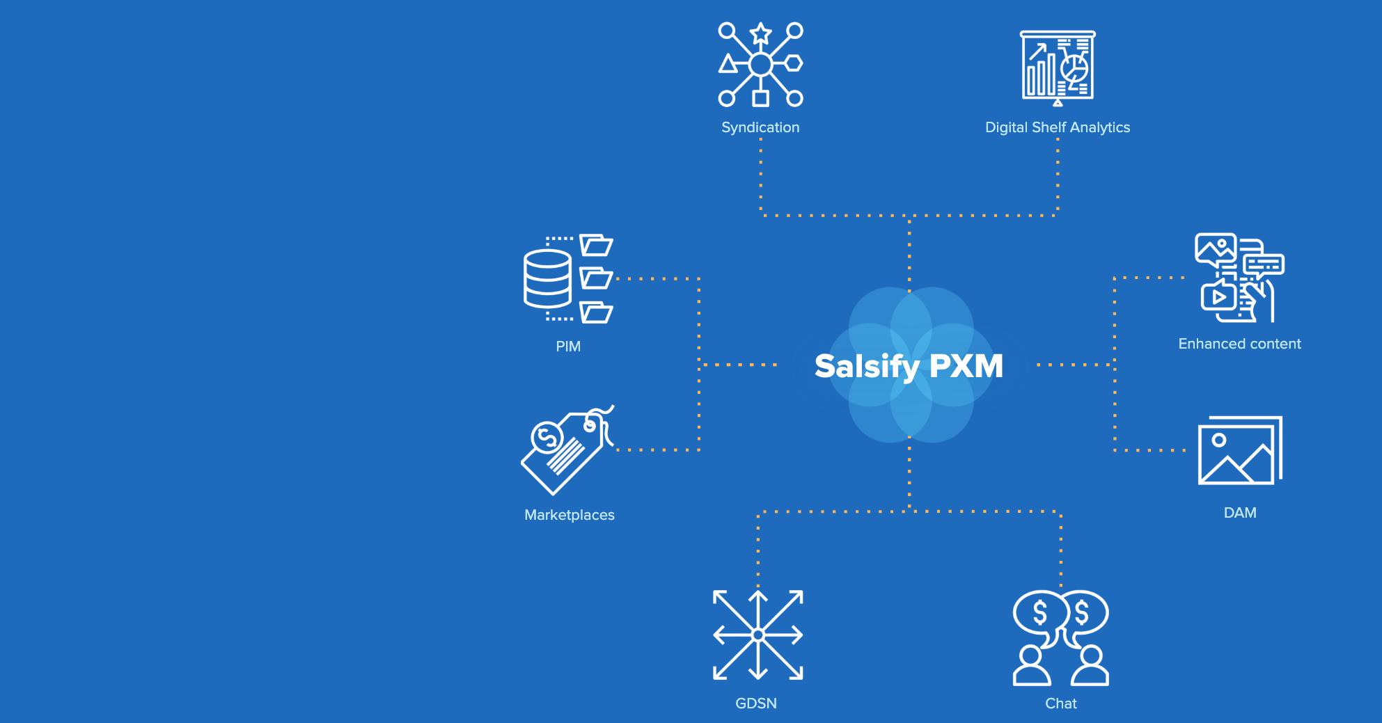 Salsify-PXM