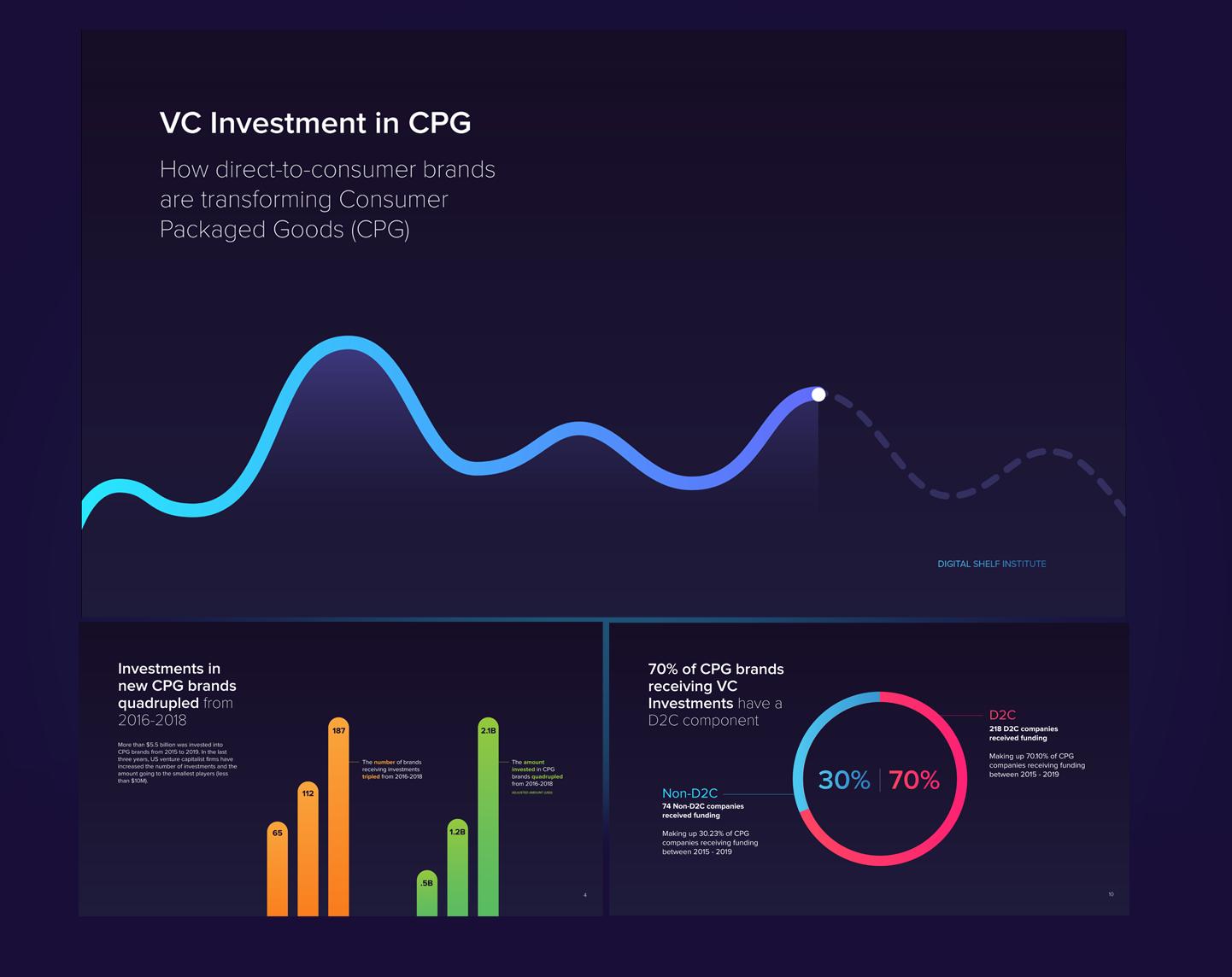 VC Report-1